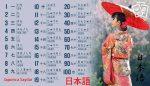 Japonca – Günlük konuşmalar